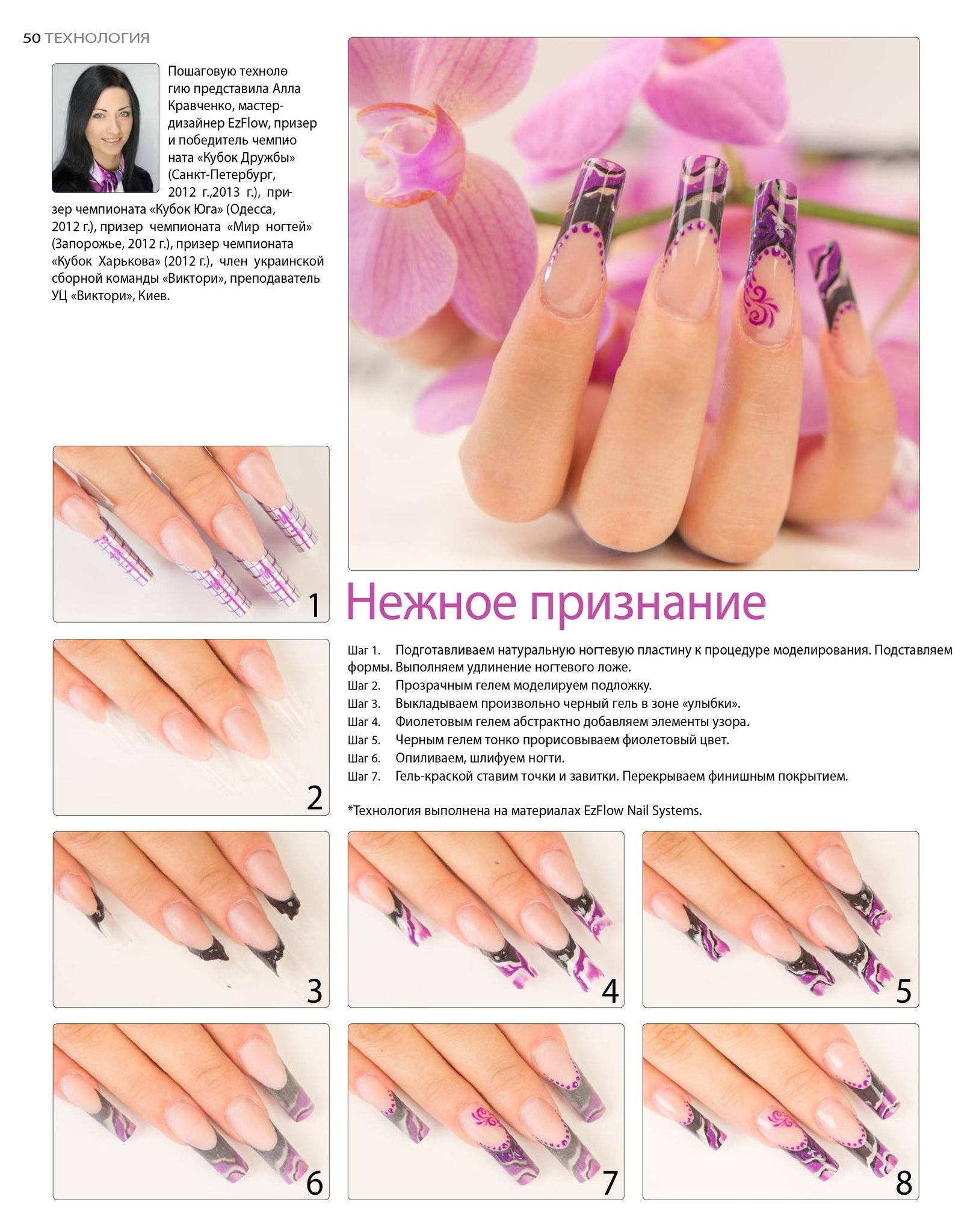 Мастер класс моделирование ногтей Алла Кравченко для журналов